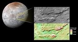 Luna di Plutone Caronte